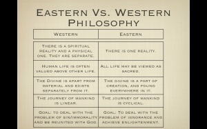 philosophychart